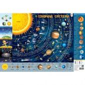 Дитяча карта Сонячної системи.