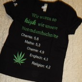 женская стильная футболка от B&C