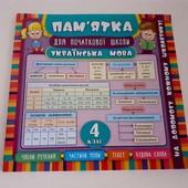 Пам'ятка для початкової школи — Українська мова. 4 клас